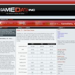 GameData Inc. – $4.13/month 1GB RAM/80GB disk space OpenVZ VPS in Dallas