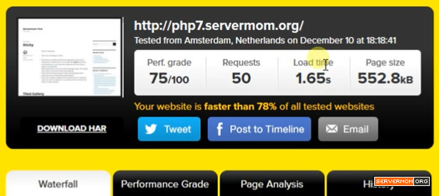 pingdom speedtest